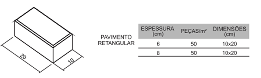 retangulo